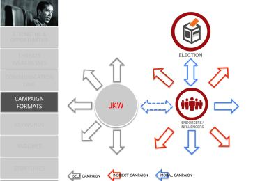Jokowi adalah Kita_Campaign Format2